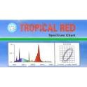Hailea Tropical Red T8 15W
