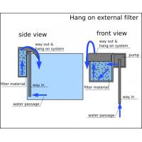 Pakabinami išoriniai filtrai